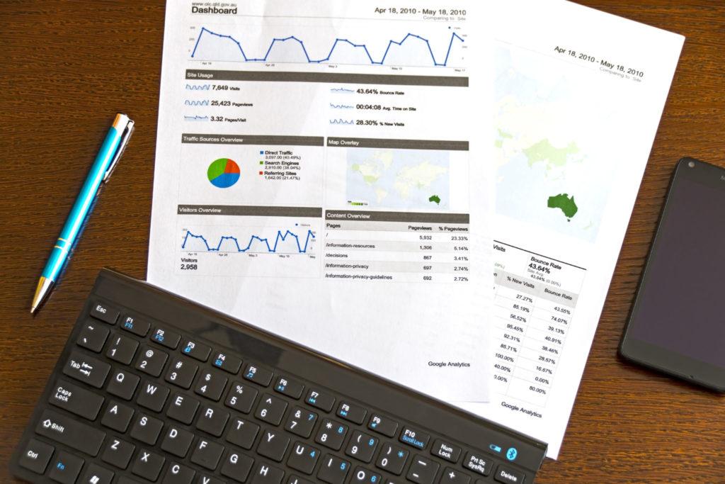 analysis-social-media-performance