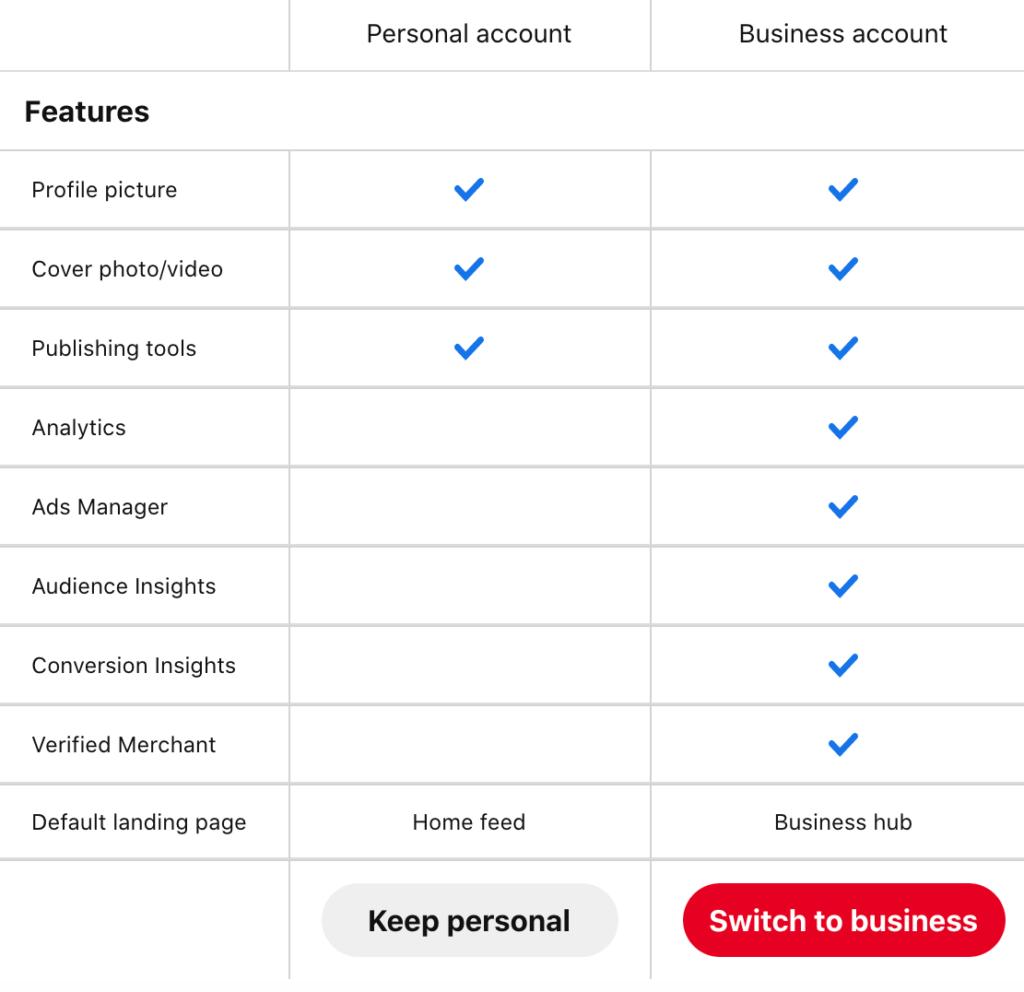 Screenshot of Pinterest business account features