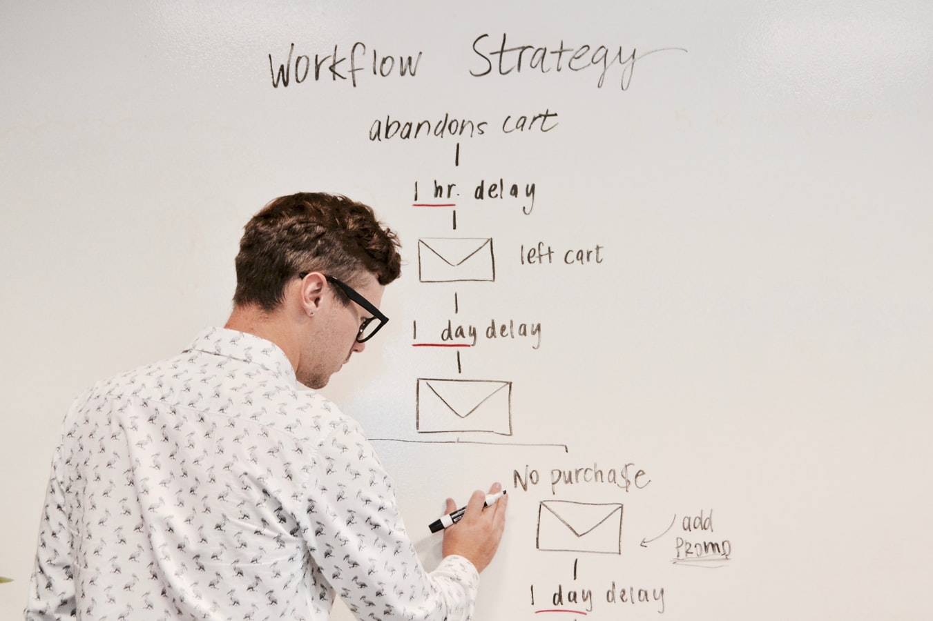 Man writing an email marketing strategy with a pen on a board